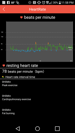 Very Fit 2.0 Heart Monitor Stats
