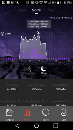 Very Fit 2.0 Sleep Tracker Monlthy Stats