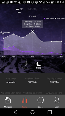 Very Fit 2.0 Sleep Tracker Weekly Stats