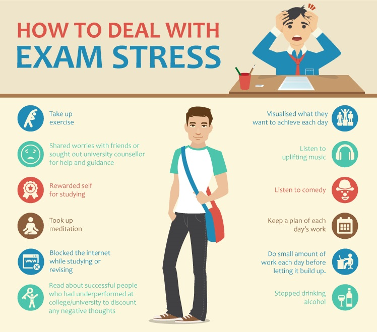 How To Deal With Exam Stress James Kennedy