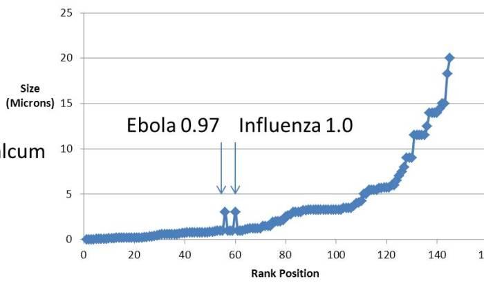 Faith, Fear, Reason, Science, Belief, Dogma and Infectious Disease Policies on Ebola