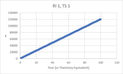 RS1TS1