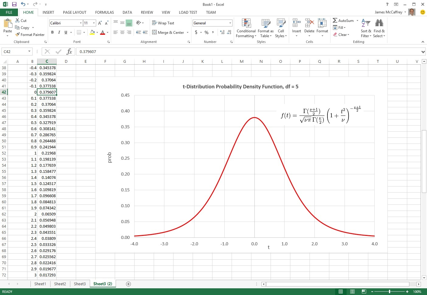 Graph An Equation In Excel