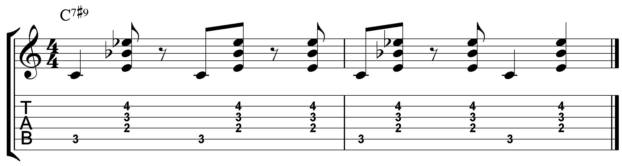 Major 7th Chord Inversions Guitar