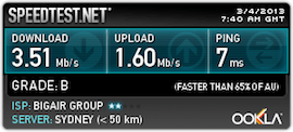 Speed test in Sydney - Australia