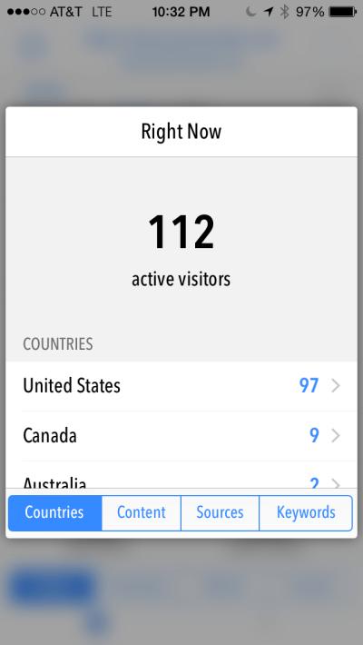 Active Visitors