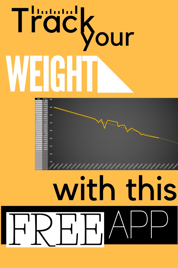 Free weight tracker tool for losing or gaining weight