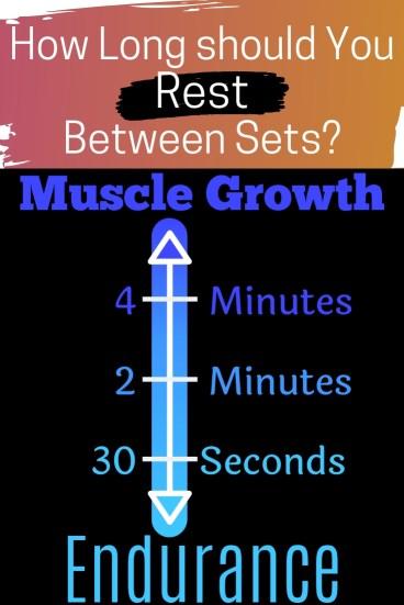 How long should you rest between sets?