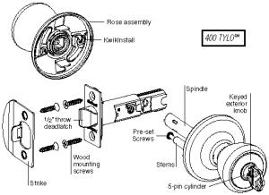 Door knob schematic – Door Knobs
