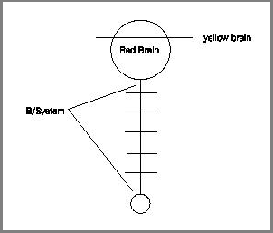 Diagram # 134 illustration
