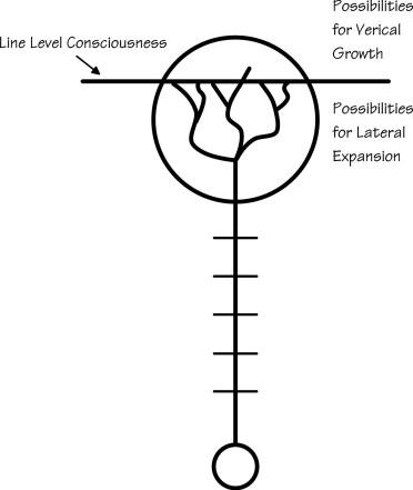 Diagram # 005