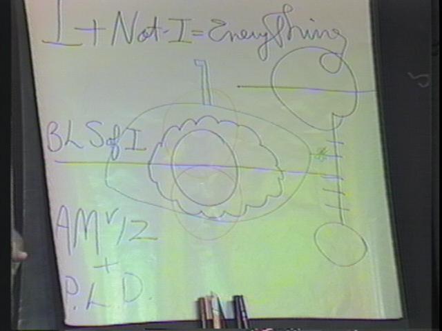 Diagram # 150 video grab