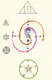 11 spiral 5, Gt Arcanum