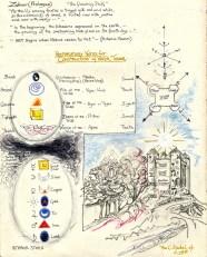 Interior Stars - diagrams tower & tattvas