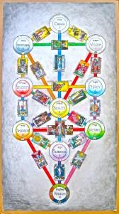 tree of life bota tarot 32 paths