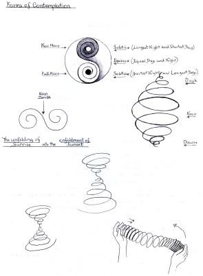 arcanum 3 spirals
