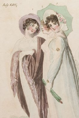 Close up, Promenade in Kensington Gardens, 1804