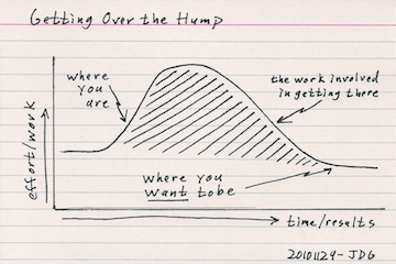 Getting Over the Hump by Jeffrey Gifford