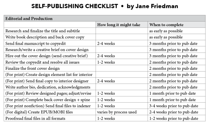 the self publishing checklist editorial production distribution