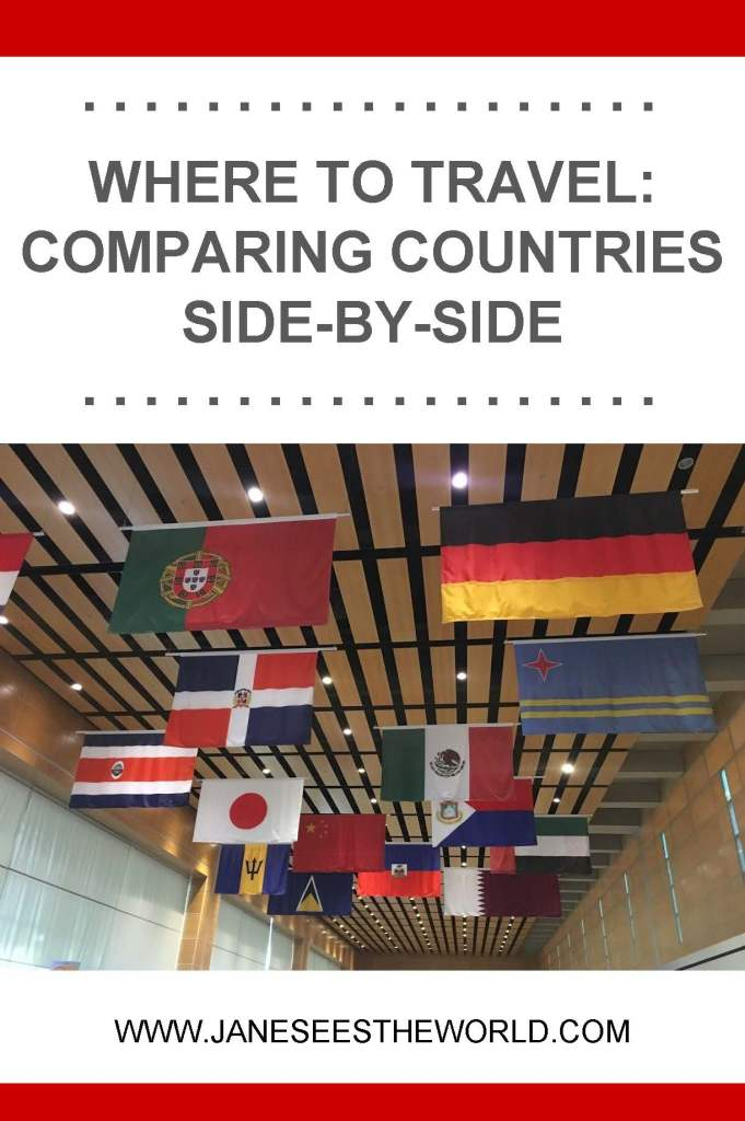 flags, international travel, comparing countries side-by-side