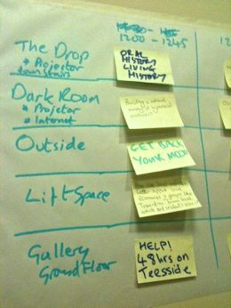 The all-important sessions matrix with Post-It notes.