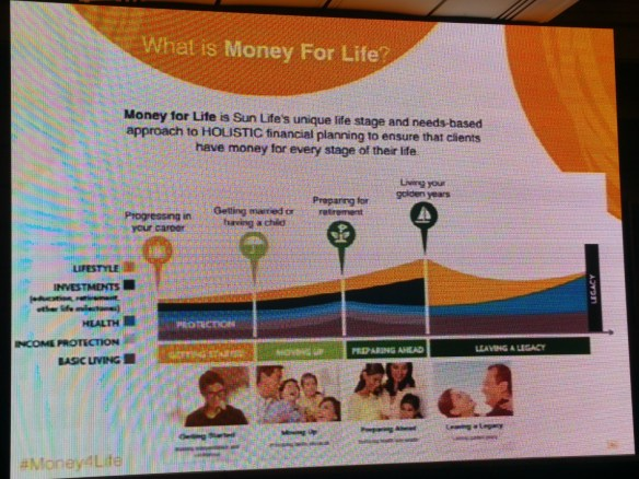 What is Money for Life