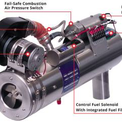 Janitrol Thermostat Wiring Diagram Hobbs Hour Meter Older Reznor Www Toyskids Co Heater 30 Images Gas