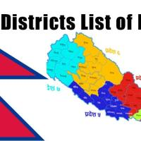 List of 77 Districts of Nepal
