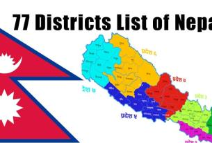 List of district in Nepal