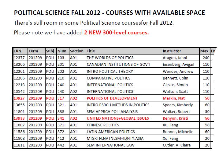 Open Political Science Courses At Uvic  Prof Janni