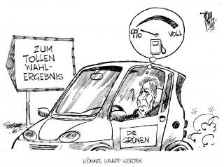 Aktuelle Karikaturen: Umfragewerte