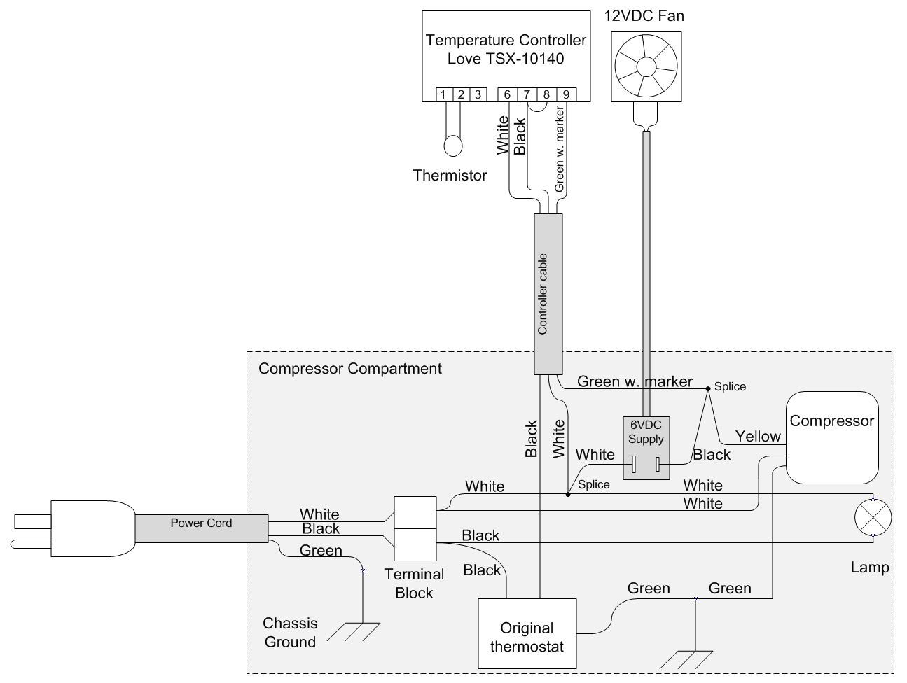 kegerator wiring diagram