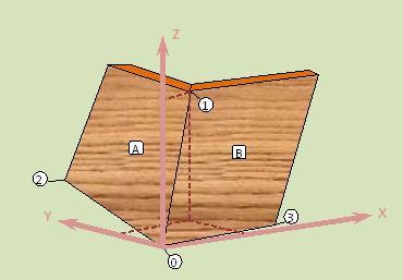 Picture Frame Cutting Formula