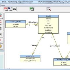 Oracle Sql Developer Entity Relationship Diagram 1995 Evinrude 115 Wiring Normalizacja Danych W Relacyjnej Bazie | Blog - Janusz Rybicki