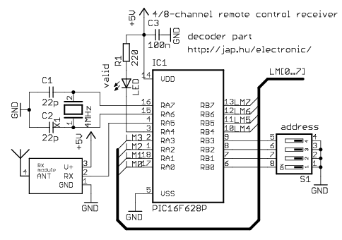 Infra/radio remote control transmitter/receiver wi