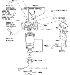 yaris fuel filter [ 760 x 1112 Pixel ]