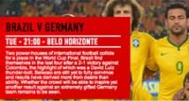ワールドカップ準決勝ブラジル対ドイツの勝利予想オッズ