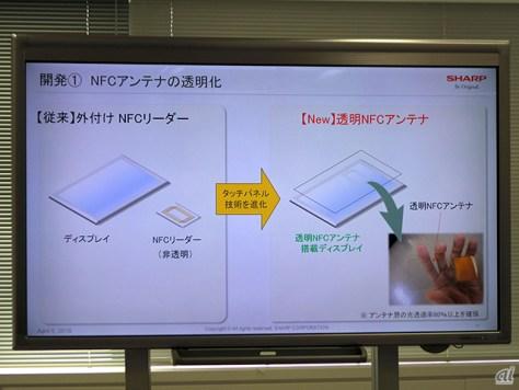 透明NFCアンテナ搭載ディスプレイの構造