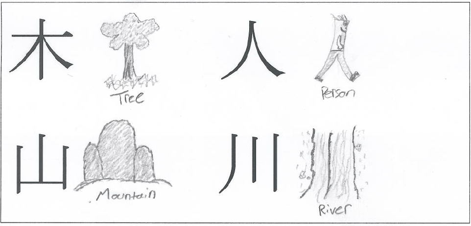 Did You Know These 5 Things About Kanji Symbols