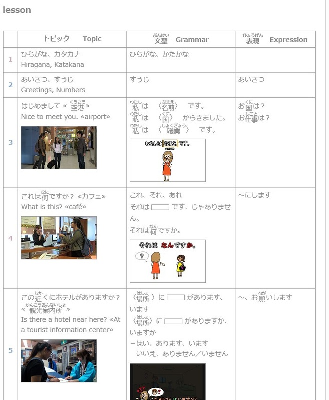 Basic Japanese Essentials