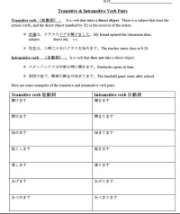 Transitive and Intransitive verbs - Japanese Teaching Ideas