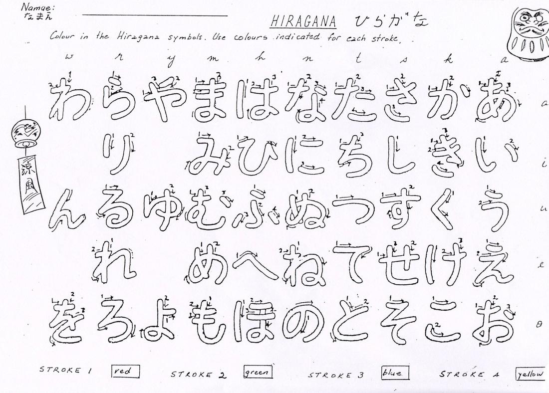 Japanese Alphabet Worksheet