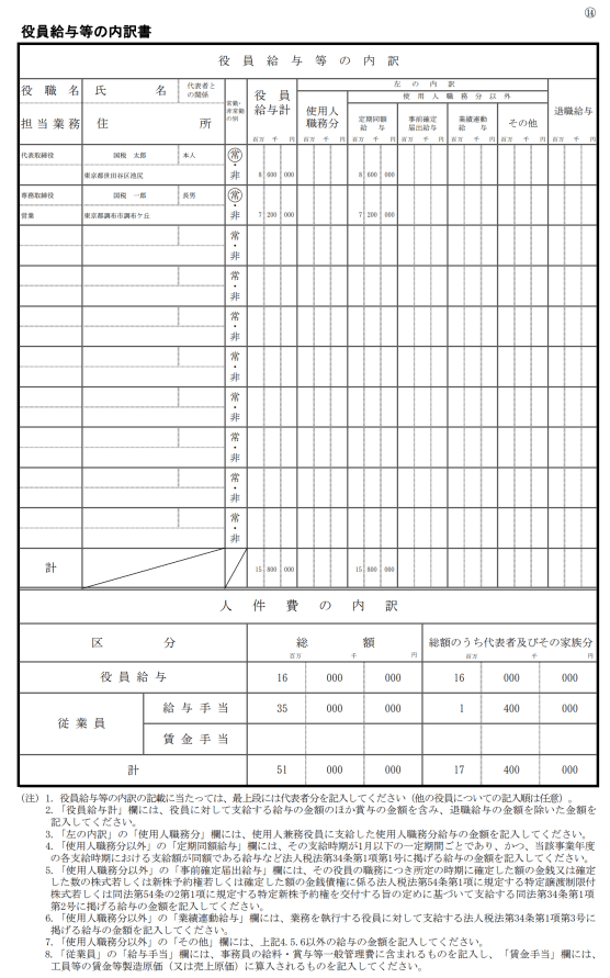 役員給与等の内訳書の記載例(勘定科目内訳明細書)