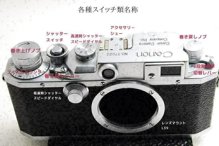 Canon II D(2D)型フォーカルプレーン式カメラ各部名称