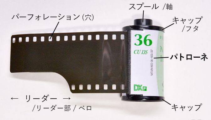 35mmロールフィルム