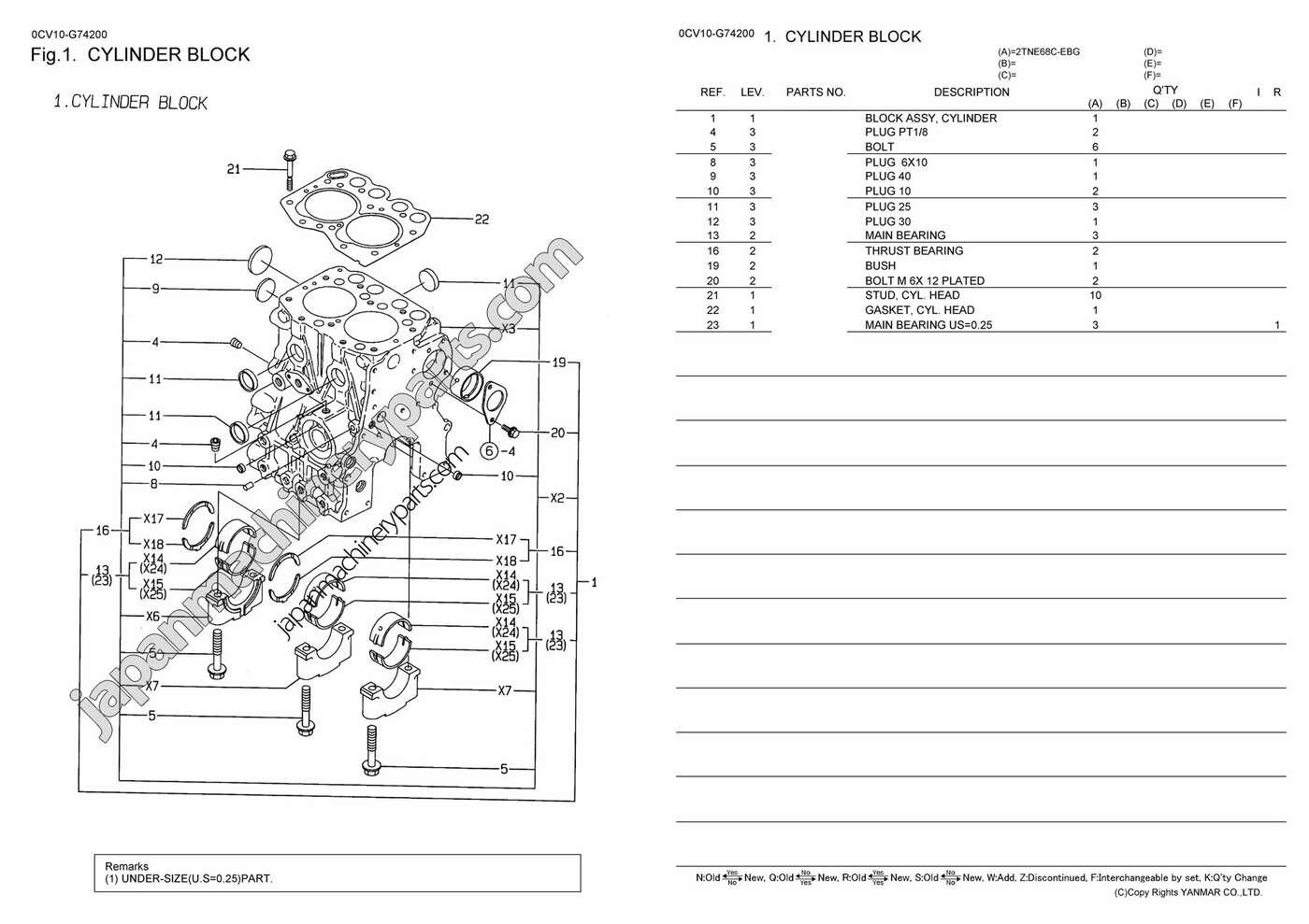 hight resolution of yanmar 3gm30f parts diagram circuit diagram maker