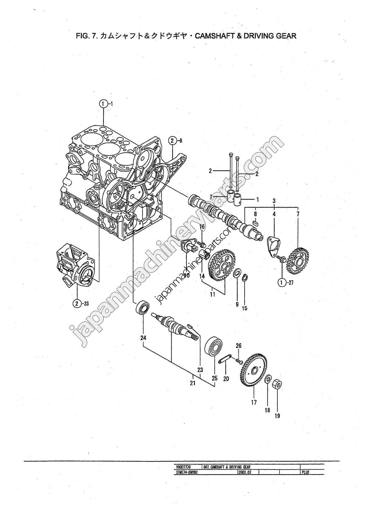 hight resolution of camshaft driving gear