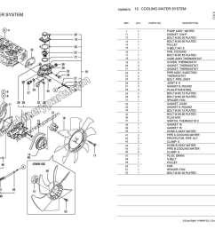 yanmar 4tnv wiring diagrams wiring diagrams bib yanmar 4tnv88 wiring diagram yanmar 4tnv wiring diagrams [ 1400 x 989 Pixel ]