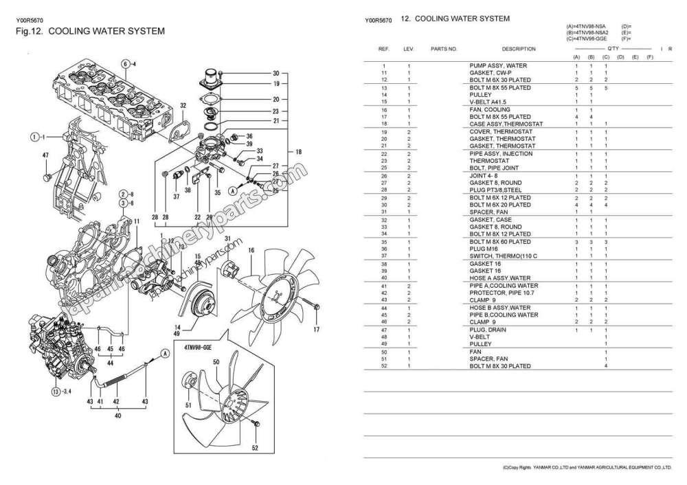 medium resolution of yanmar 4tnv wiring diagrams wiring diagrams bib yanmar 4tnv88 wiring diagram yanmar 4tnv wiring diagrams