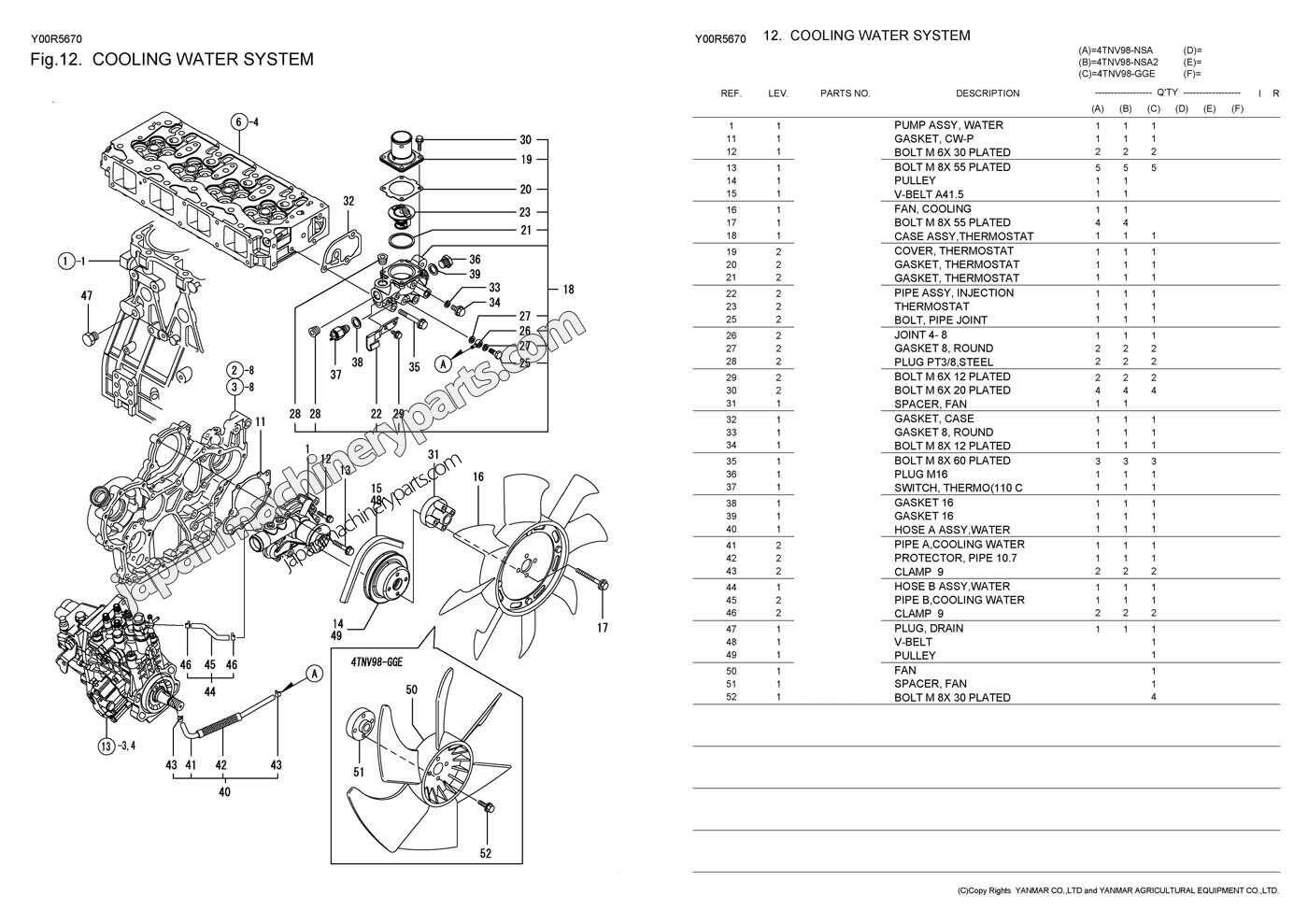hight resolution of yanmar 4tnv wiring diagrams wiring diagrams bib yanmar 4tnv88 wiring diagram yanmar 4tnv wiring diagrams